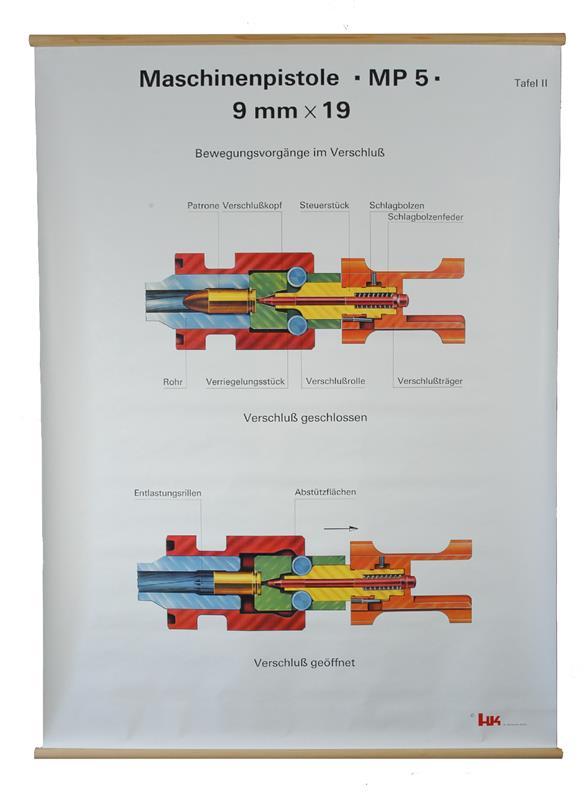 Bolt Mechanism Chart, German (Color, 37