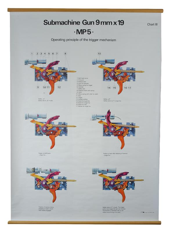 Trigger Mechanism Chart, English (Color, 37