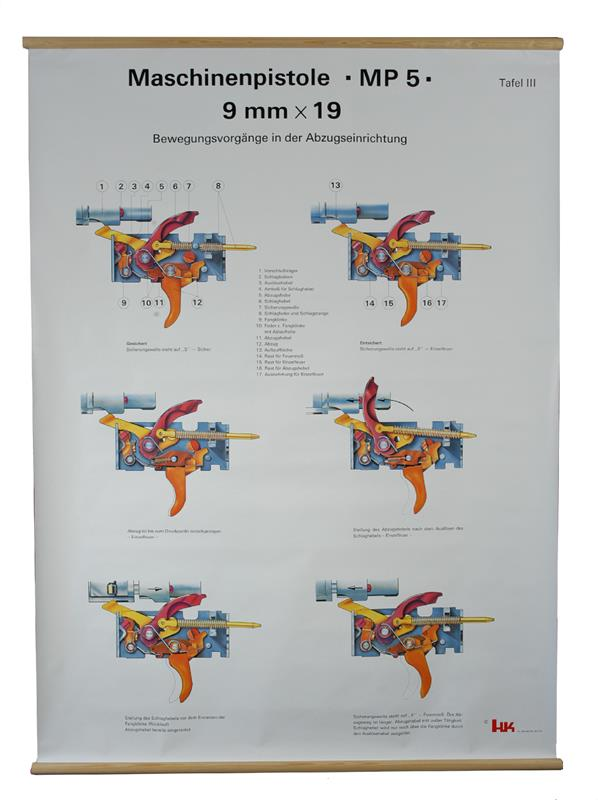 Trigger Mechanism Chart, German (Color, 37