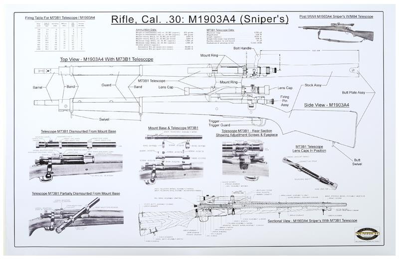 1903A4 Sniper's Poster, B/W, 22
