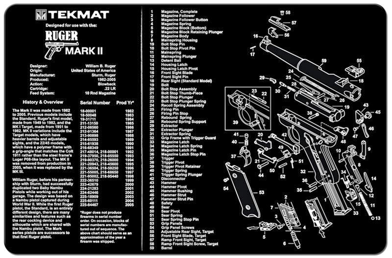 TekMat Handgun Mat, Ruger MKII