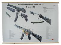 "MP5A2 Sub Assembly Mechanism Chart, German (Color, 37"" High x 46-1/2"" Wide)"